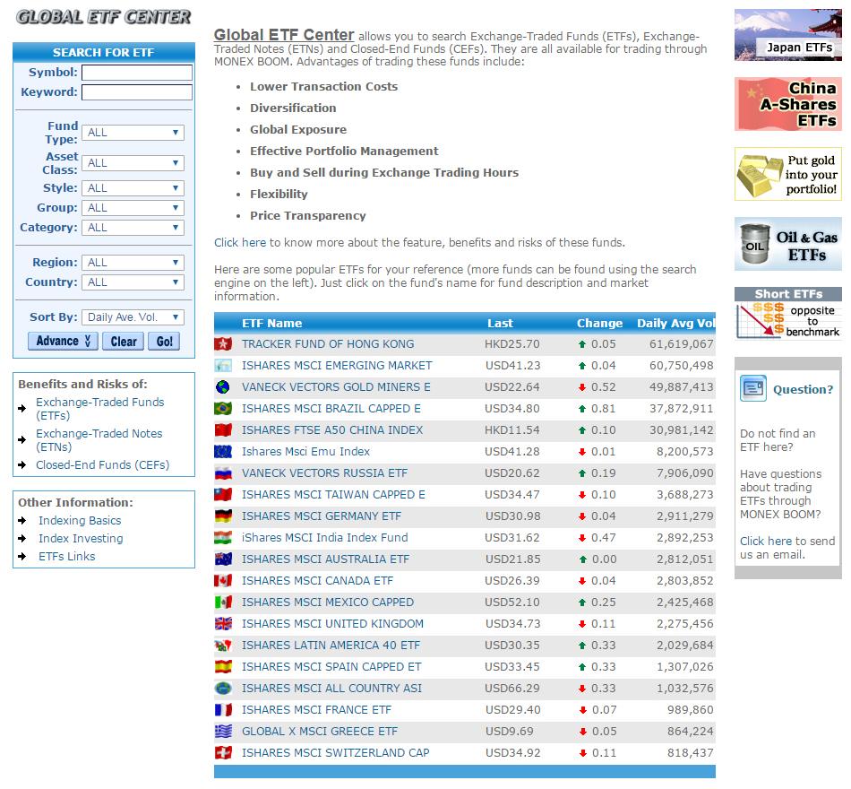 ETF Technical Trading FAQ | ETF Database - etfdb.com